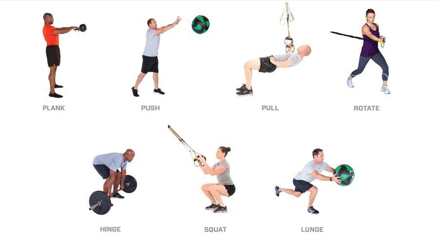 Free Functional Training